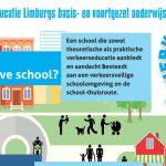 Nowe podejście do nauczania o ruchu drogowym w Limburgii